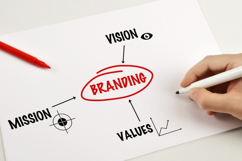 how to develop branding strategy